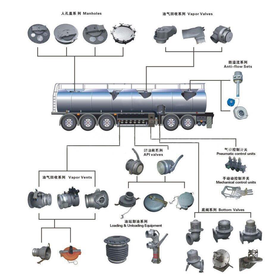 oil fuel tanker.jpg